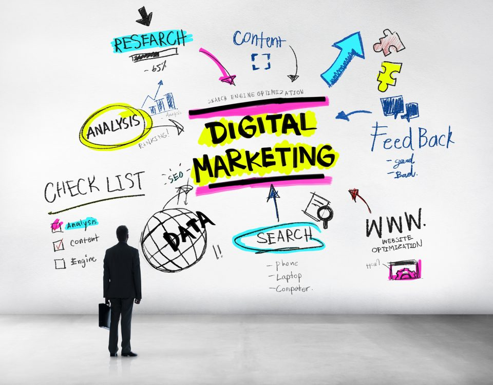 Img Digital Marketing Agency